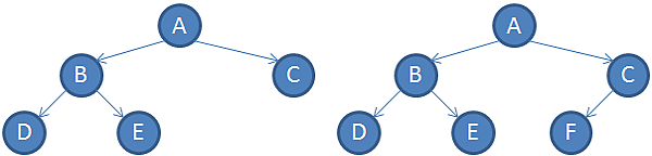 complete_binary_tree