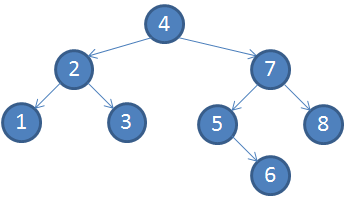 binary_search_tree_remove1