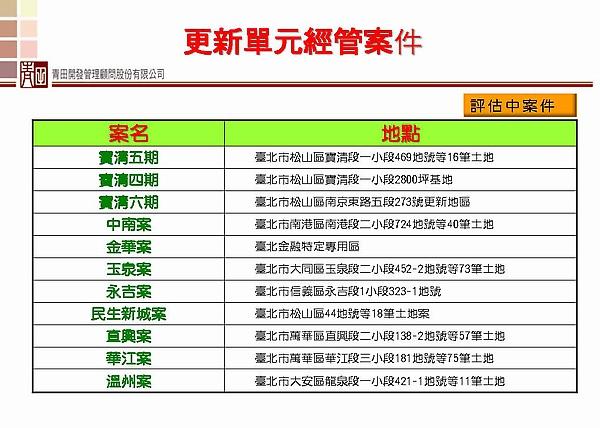 青田開發經管都市更新案件.jpg