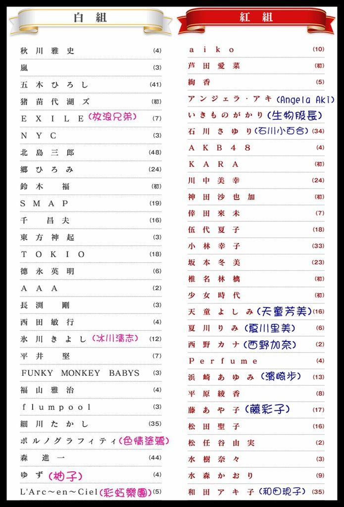 『第62回』NHK紅白歌合戰 出演名單