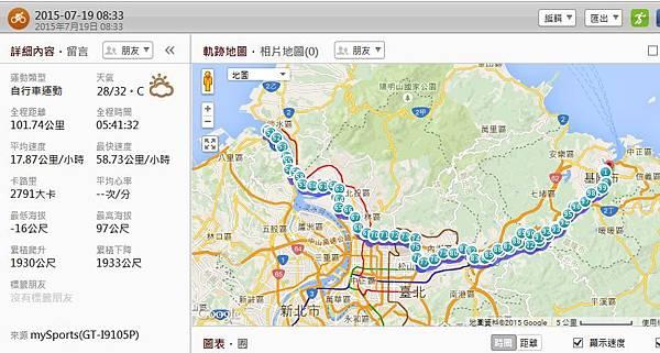 20150719_單車運動.jpg