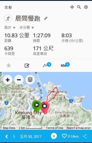 晨間慢跑20170530.JPG