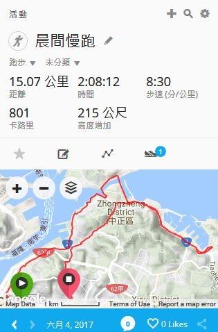 晨間慢跑20170604.JPG