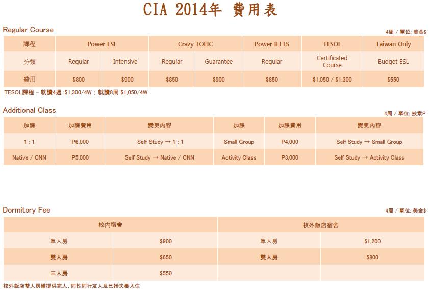 CIA 2014
