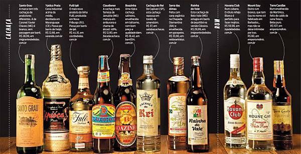 P.43-012 Rum & Cachaça