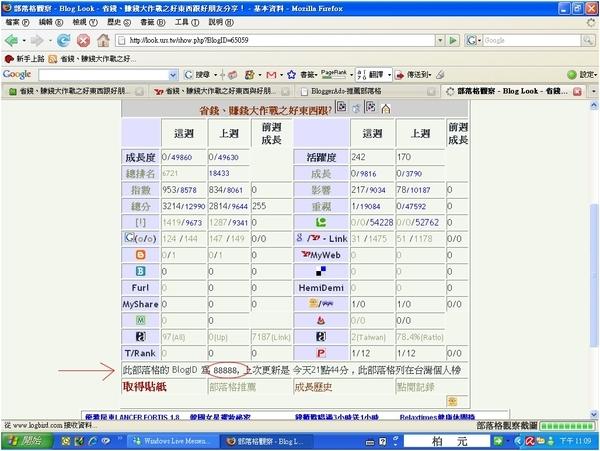 4部落格觀察取得blogid.jpg