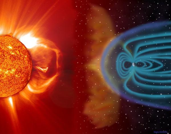 閃焰 (Flare) 影響地球磁層的示意圖