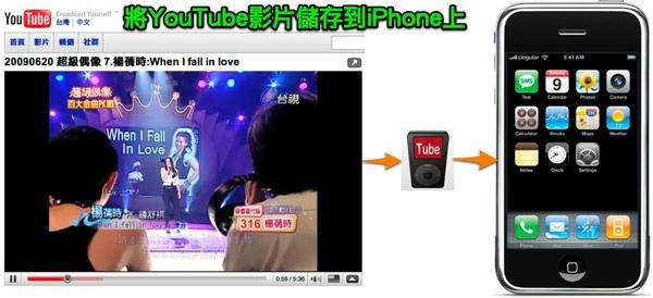 將YouTube影片儲存到iPhone上.jpg