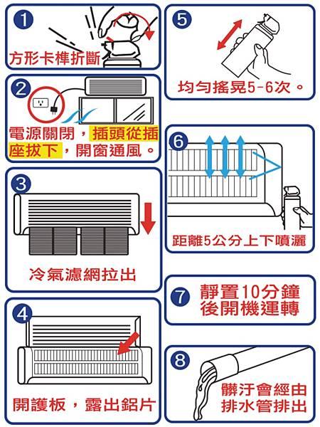 興家安速 抗菌免水洗冷氣清洗劑 (11)a.jpg