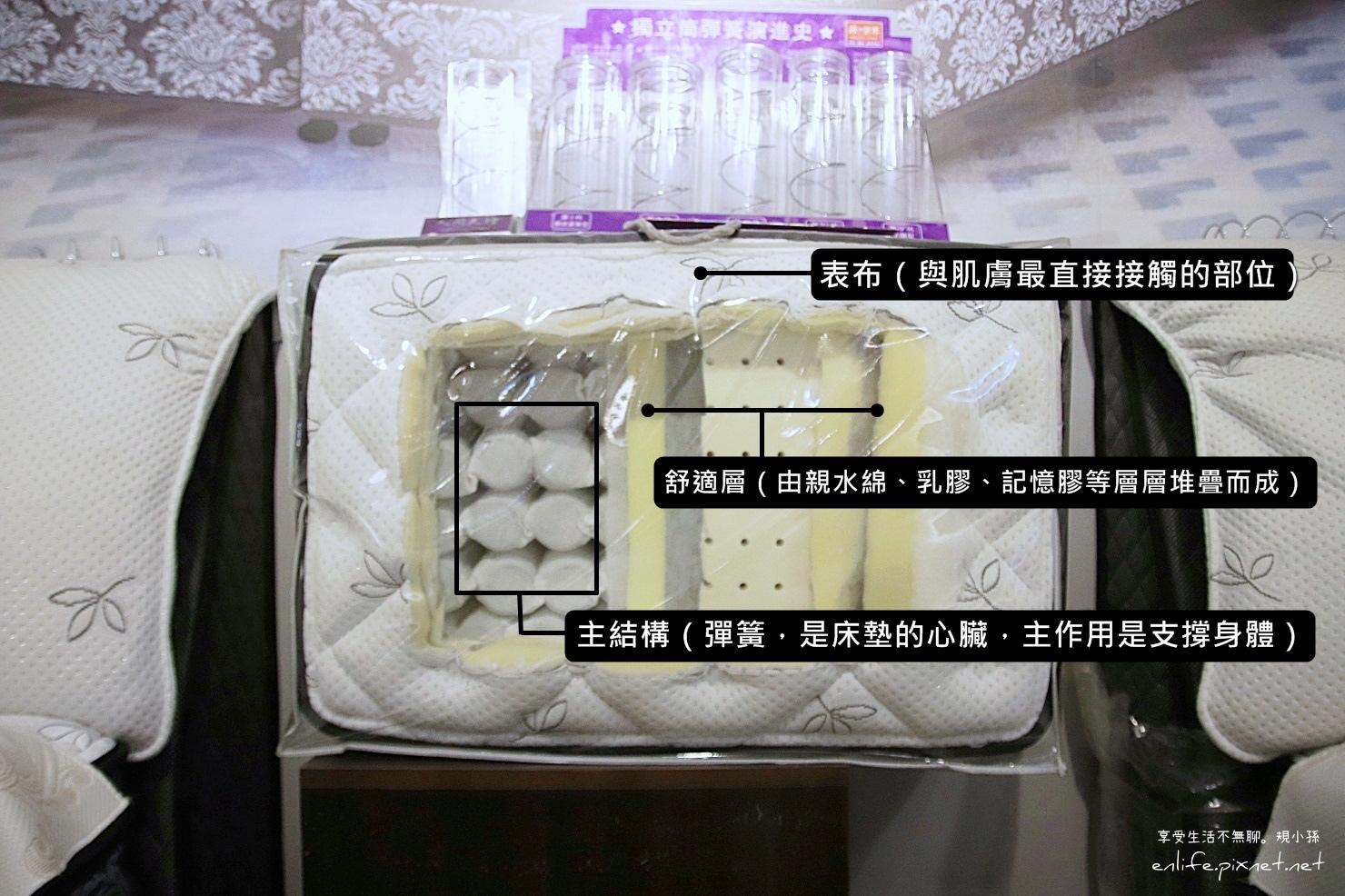獨立筒彈簧床墊