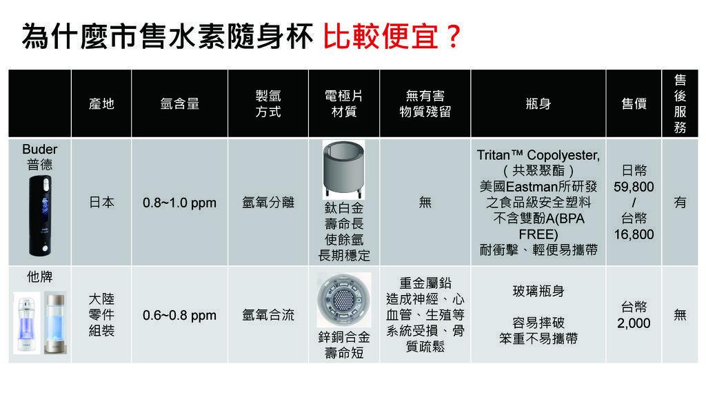 攜帶型水素水生成器(簡化版)-2018.7.17_頁面_2