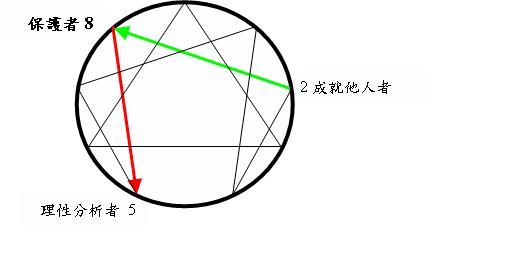 8號圖.jpg