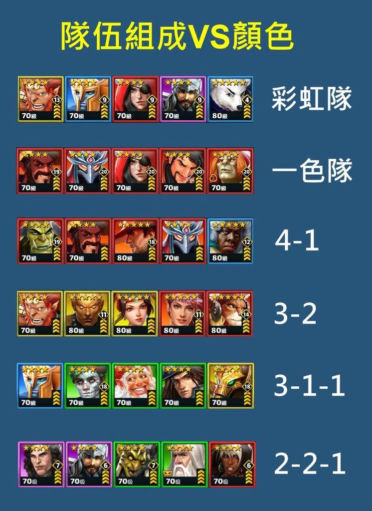 隊伍組成VS顏色.jpg