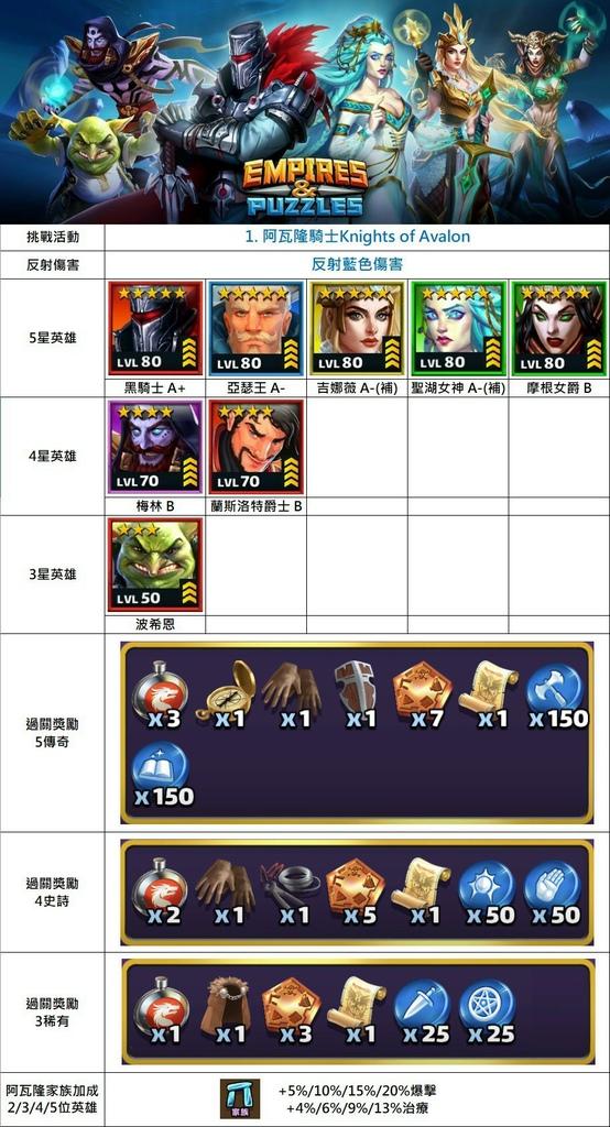 挑戰活動-阿瓦隆騎士.jpg