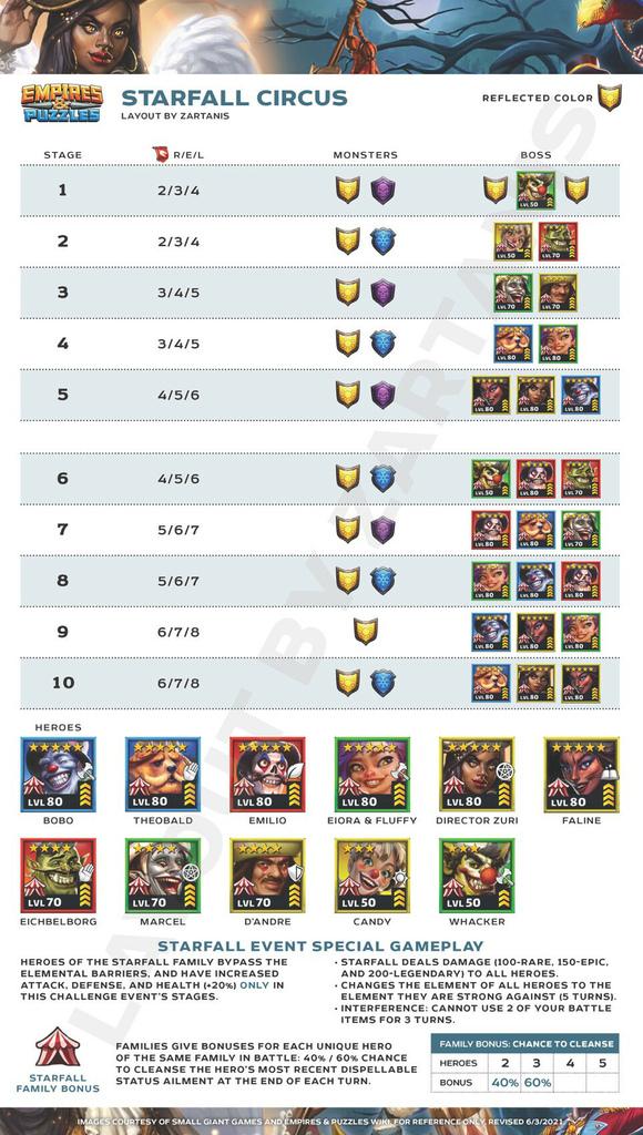 挑戰活動7-星殞馬戲團2.jpg