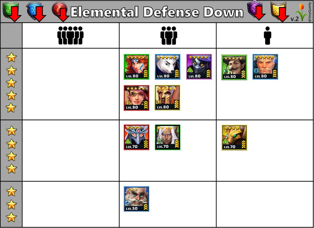 10降低元素防禦Elemental Defense Down_02.PNG