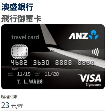 信用卡優惠及現金回饋比較3
