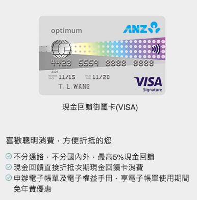 信用卡現金回饋及機票優惠比較