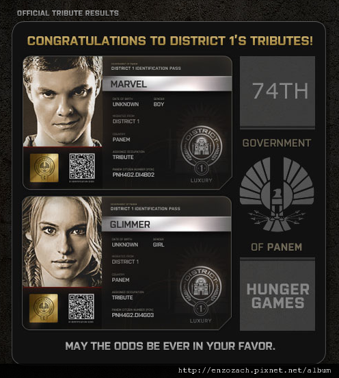 District_1.png