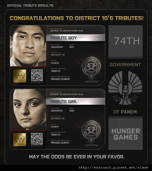 District_10.png