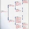 13-212006血統書