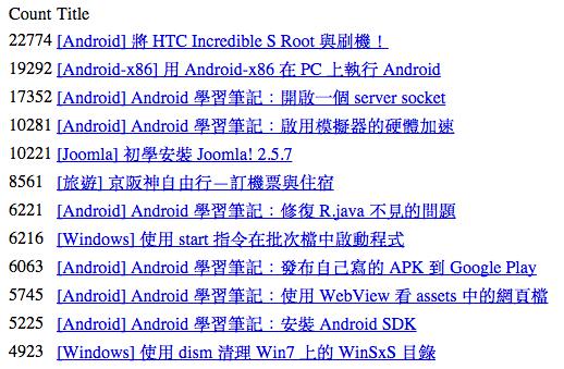 Screen Shot 2015-04-28 at 上午12.09.48