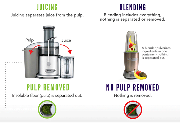 juicer_vs_blender.png