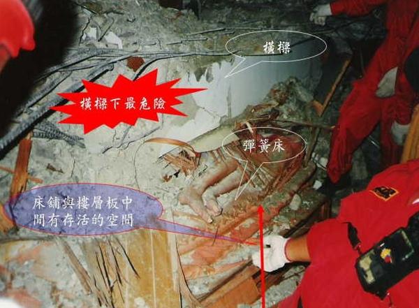 地震時躲哪裡03.jpg