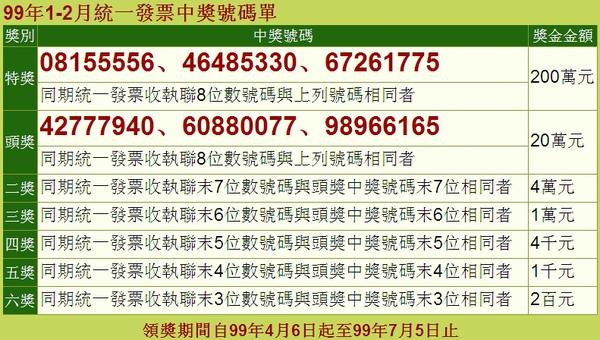 99年1-2月統一發票中獎號碼單.jpg