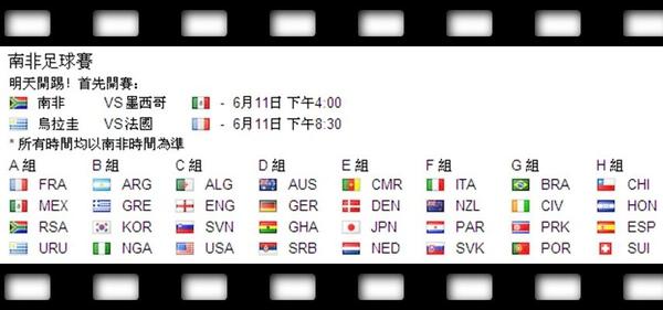 2010南非世界盃分組.jpg