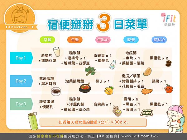 2018.07.10 女人我最大-宿便掰掰 3 日菜單1