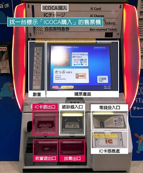 buy-icoca-01.jpg