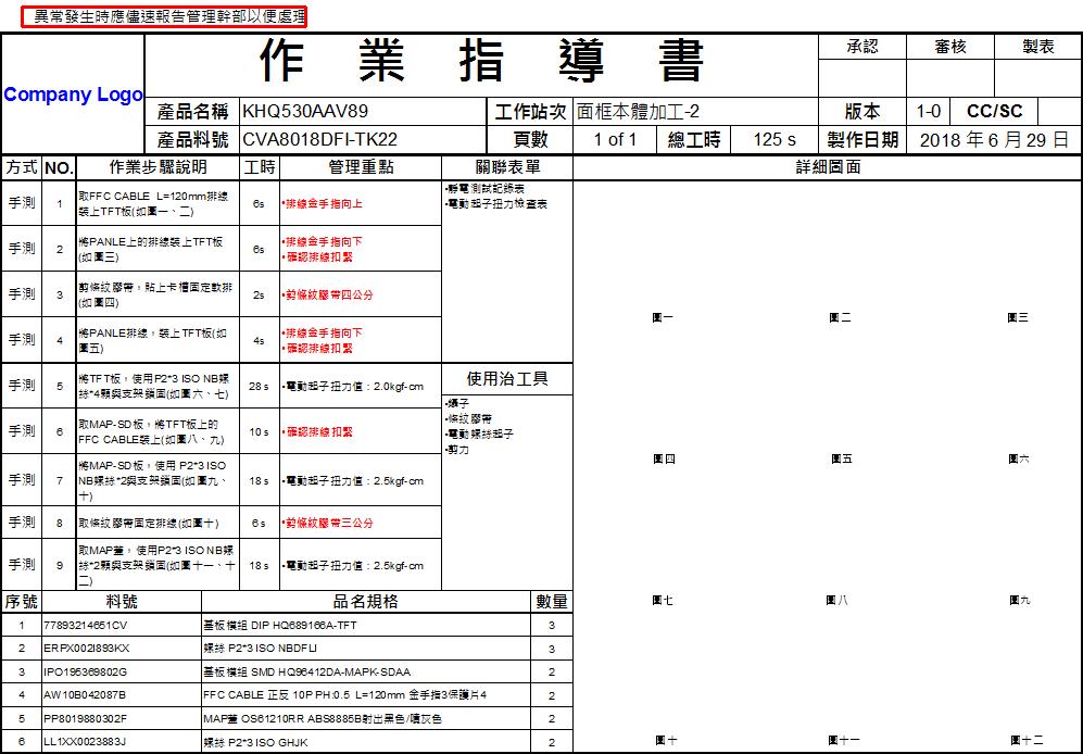7-02.作業指導書(Working Instruction)之設計範例教學-精實生產(Lean Production).png