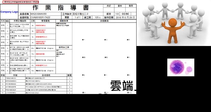 7-01.作業指導書(Working Instruction)之設計範例教學-精實生產(Lean Production).png