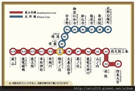 嵐電電車路線圖