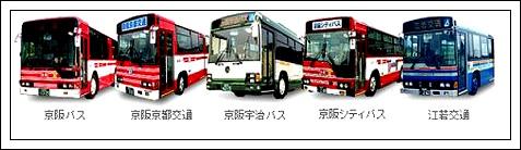 京都其他巴士
