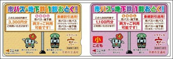 Tora card