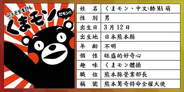 Kumamon Resume