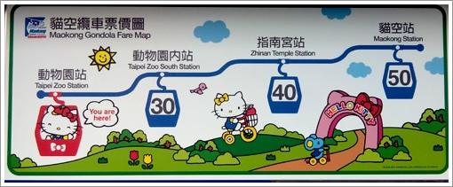 貓空纜車票價圖.jpg