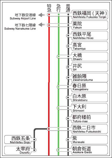西鐵交通.jpg