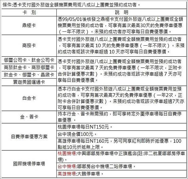 中國信託.jpg
