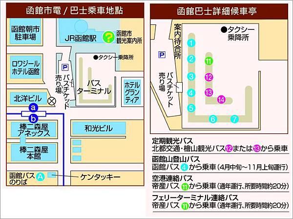 函館市電巴士乘車地點.jpg