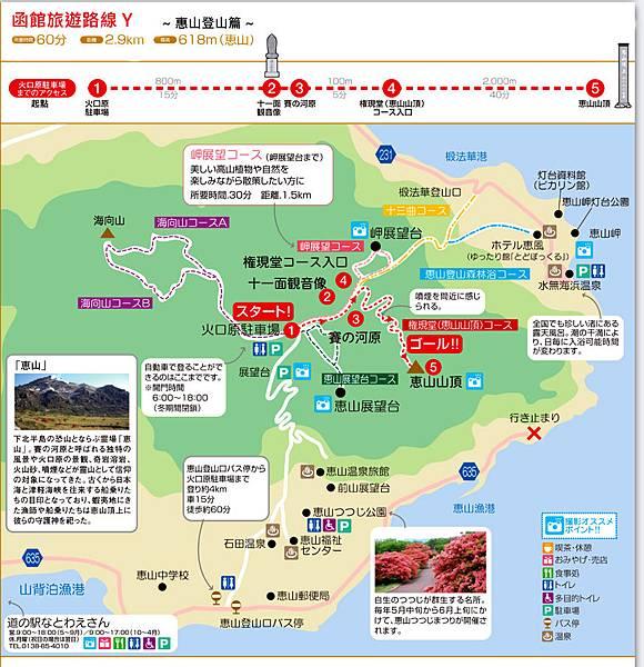 旅遊路線 Y.jpg