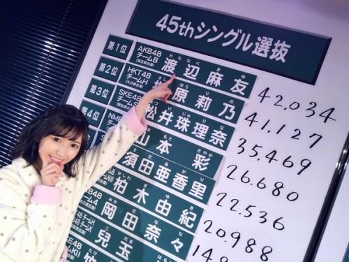 akb48-senbatsu2016-touhyousokuhou-kekka-4
