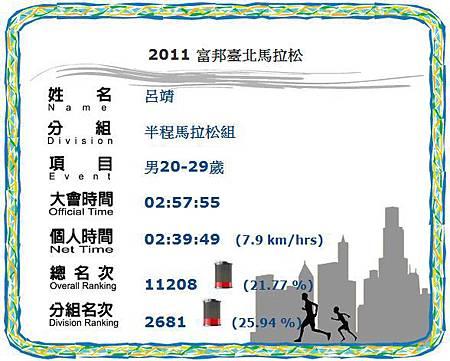 2011台北富邦馬拉松.JPG