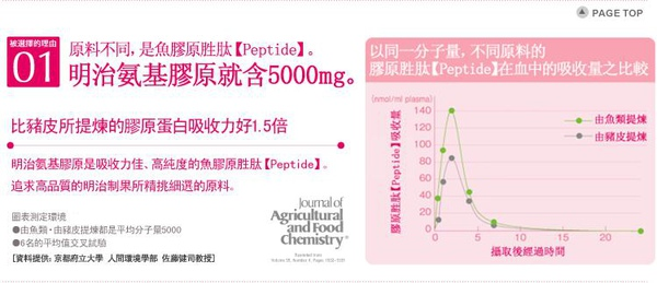 明智胺基酸膠原飲品 蘋果&薑 限量新組合-01.jpg