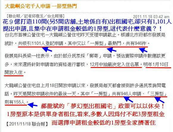 大龍峒公宅千人申請 一房型熱門-2011.11.18.jpg