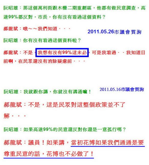 阮昭雄市議員質詢-2011.05.26-00.jpg
