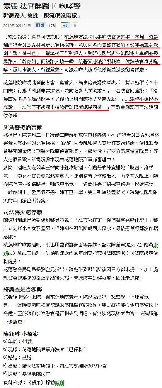 囂張 法官醉踹車 咆哮警-2012.02.24-02