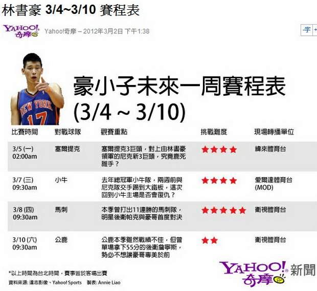 林書豪 3/4-3/10 賽程表-2012.03.02